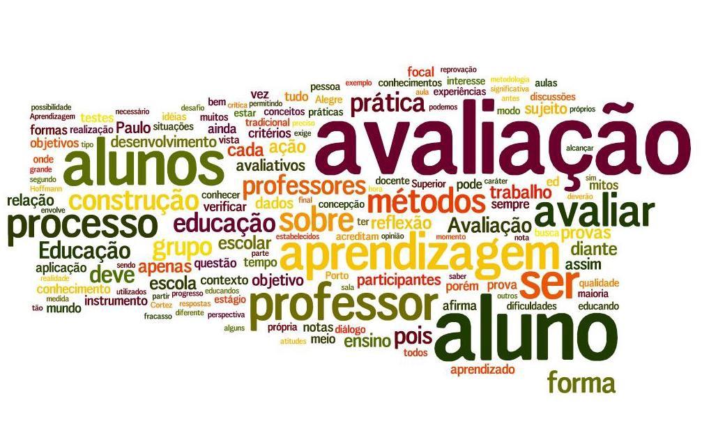 Conheça quais são os tipos de avaliação de aprendizagem